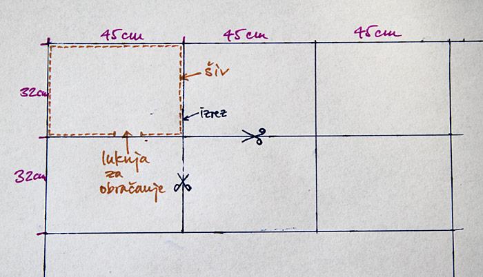 načrt izreza blaga za 6 pogrinjkov 43x30 cm